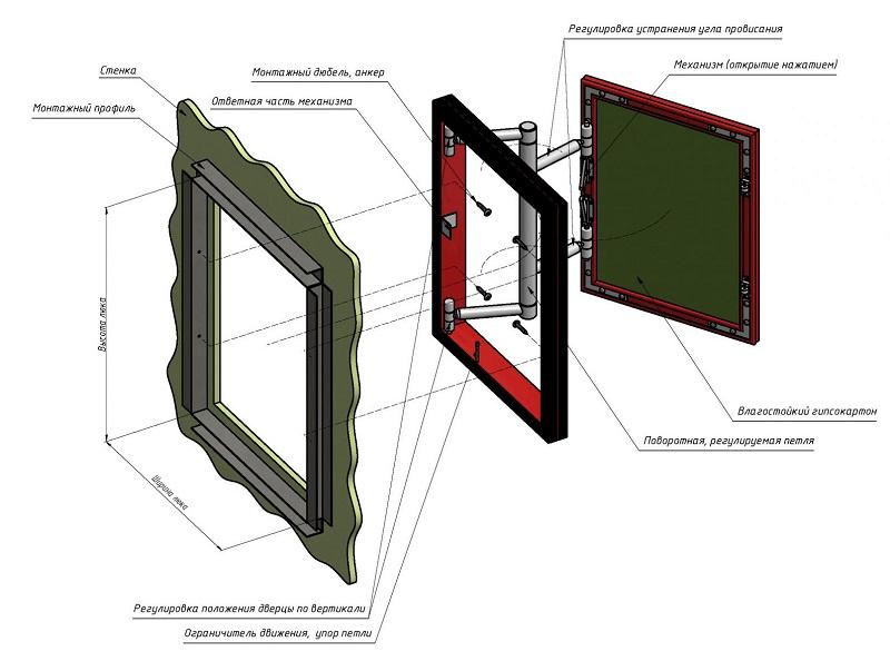 схема люка невидимки