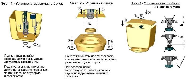 схема крепления унитаза