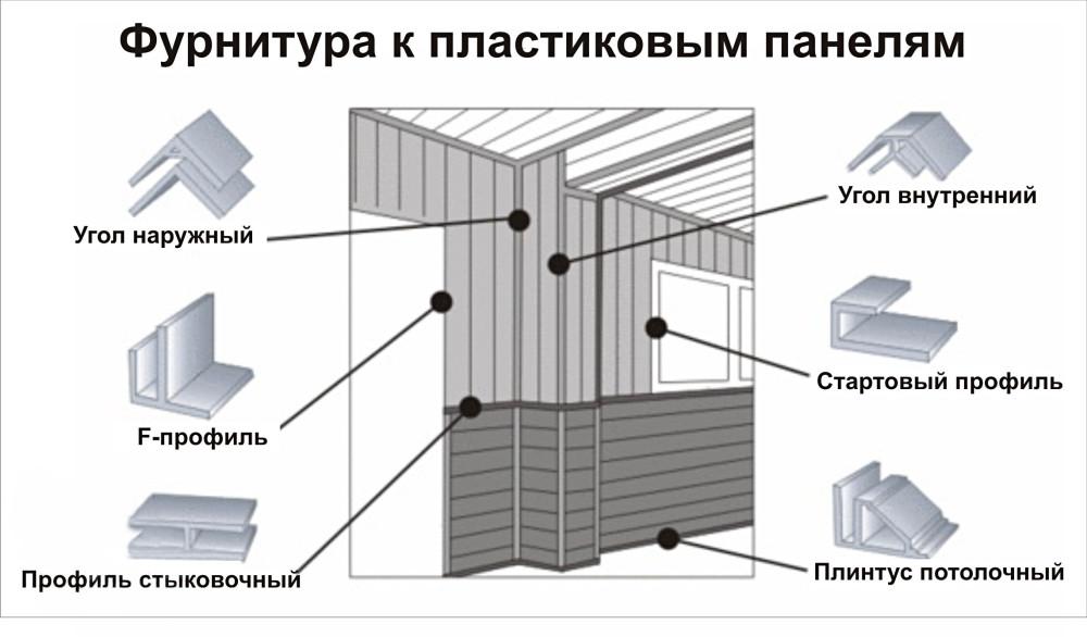 панели в ванную комнату фото инструкция