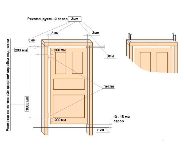 монтажная схема двери