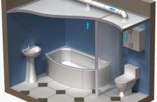 Выбор и установка вентиляции в ванной частного дома
